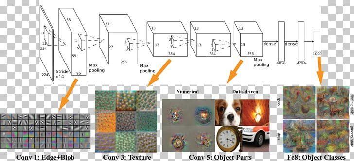 Artificial Neural Network Deep Learning Convolutional Neural