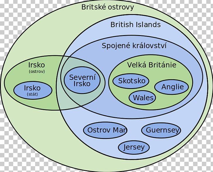 Euler Diagram British Isles Venn Diagram Bubble Chart Png Clipart Area British Isles Bubble Chart Chart