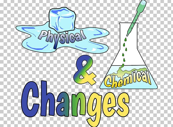 Physical Change Chemical Change Physical Property Chemical ...