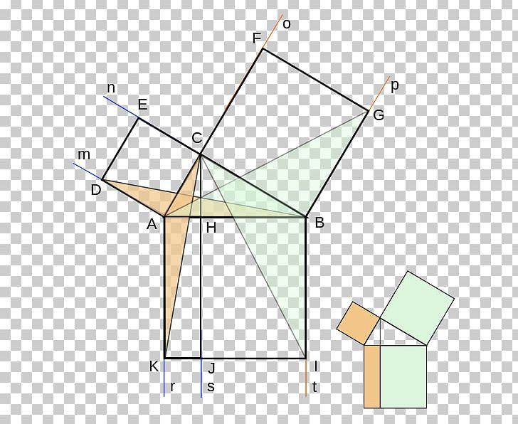 Euclid's Elements Angle Pythagorean Theorem Mathematical