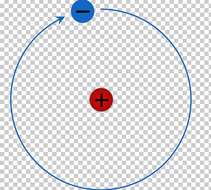 bohr model hydrogen atom rutherford model png, clipart, angle, area, atom,  atomic theory, bohr free png download