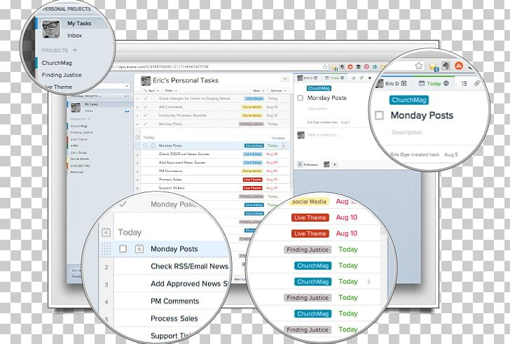 Asana Project Management Organization Wunderlist PNG