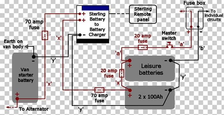 Wiring Diagram Caravan Electrical Wires & Cable Campervans Trailer PNG, Clipart, Angle, Area, Campervans, Camping, Caravan Free PNG Download