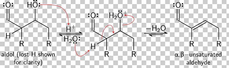 Aldol Reaction Aldol Condensation Acid Catalysis