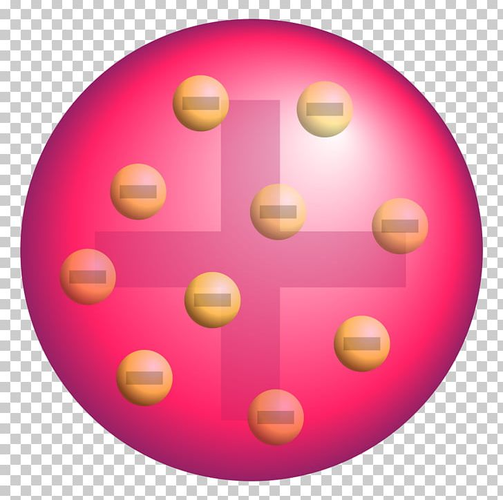Plum Pudding Model Atomic Theory Atomic Nucleus Electric Charge PNG, Clipart, Atomic Nucleus, Atomic Theory, Bohr Model, Charged Particle, Circle Free PNG Download