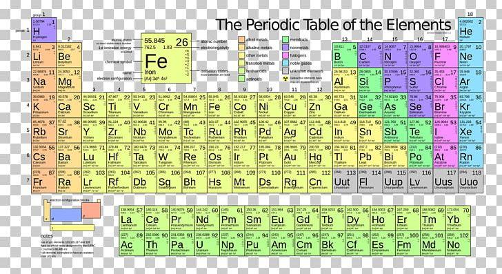 Remarkable Periodic Table Ionization Energy Atomic Mass Download Free Architecture Designs Pushbritishbridgeorg