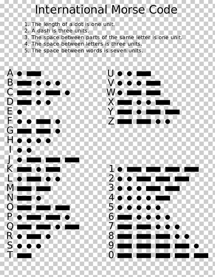 Code For Letters Of The Alphabet.Morse Code Letter Alphabet Translation Png Clipart