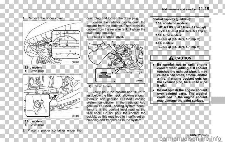 subaru legacy car wiring diagram png