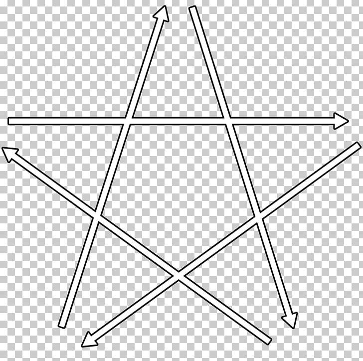 Pentagram Pentacle Witchcraft Symbol Altar PNG, Clipart, Altar, Angle, Area, Black And White, Circle Free PNG Download