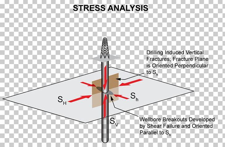 Stress–strain Analysis Horizontal And Vertical Horizontal Plane Petroleum PNG, Clipart, Aircraft, Airplane, Angle, Diagram, Horizontal And Vertical Free PNG Download