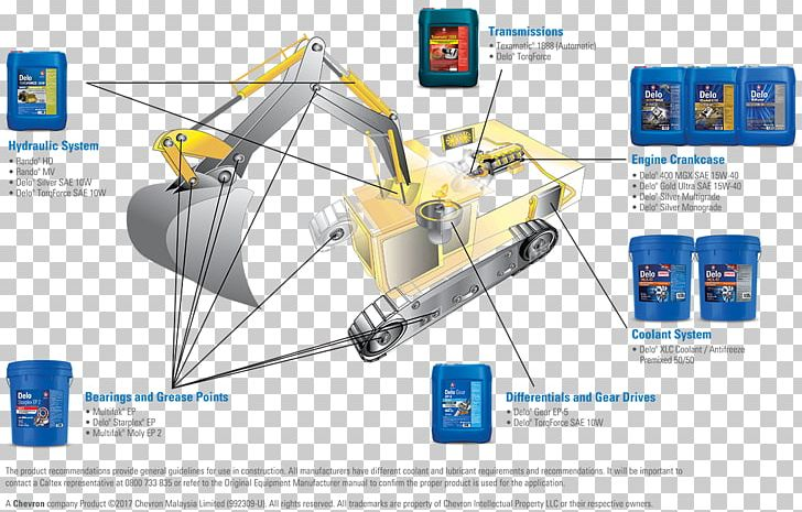 Chevron Corporation Motor Oil Castrol Technology Grease PNG, Clipart