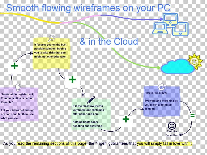 Line Point Technology PNG, Clipart, Angle, Area, Art, Diagram, Line Free PNG Download