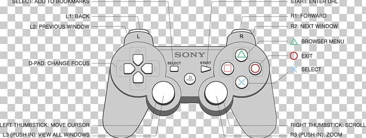 playstation 3 gran turismo 6 game controllers wiring diagram png, clipart,  electrical switches, electrical wires cable,  imgbin.com