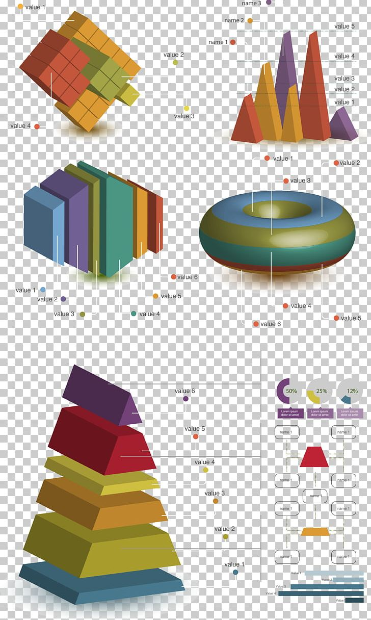 Brand Graphic Design Diagram Pattern PNG, Clipart, Angle, Bar Chart, Brand, Chart, Charts Free PNG Download