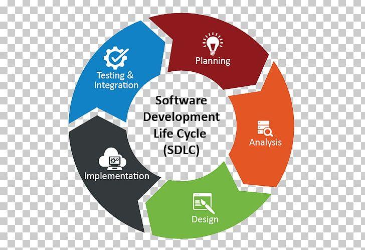 https://cdn.imgbin.com/21/7/23/imgbin-systems-development-life-cycle-agile-software-development-computer-software-technology-technology-uKtcmD6EMc50vwkqCSKXQkWRg.jpg