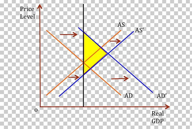 Triangle Point Diagram PNG, Clipart, Angle, Area, Diagram, Line, Parallel Free PNG Download