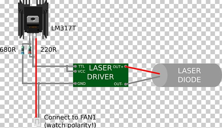 Laser Wire Diagram | Wiring Diagram on