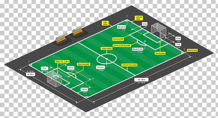 Football Pitch American Football Sports Graphics PNG, Clipart, American Football, American Football Field, Athletics Field, Electronics, Football Free PNG Download