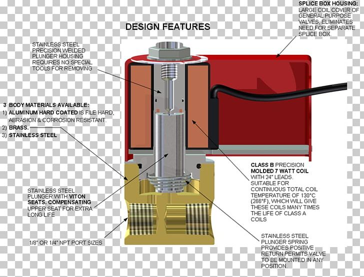 Solenoid Valve Wiring Diagram PNG, Clipart, Airoperated ... on solenoid installation, starter diagram, solenoid body diagram, solenoid valve, solenoid starter, solenoid circuit, solenoid operation, solenoid sensor, solenoid engine, winch solenoid diagram, solenoid schematic, solenoid wire, solenoid actuator, solenoid switch diagram, solenoid coil, solenoid relay, solenoid assembly diagram, solenoid parts, solenoid connector, ford solenoid diagram,