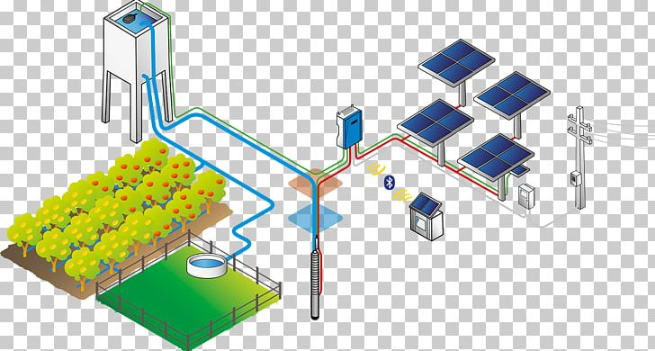 submersible pump solar-powered pump water well pump water pumping png,  clipart, computer network, diagram,