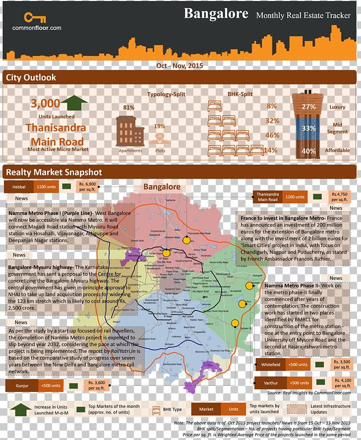 Commonfloor Real Estate (Regulation And Development) Act PNG, Clipart, Area, Bangalore, Commonfloor, Information, Information Source Free PNG Download