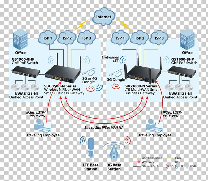 Dsl Router Network Diagram | Wiring Diagram on