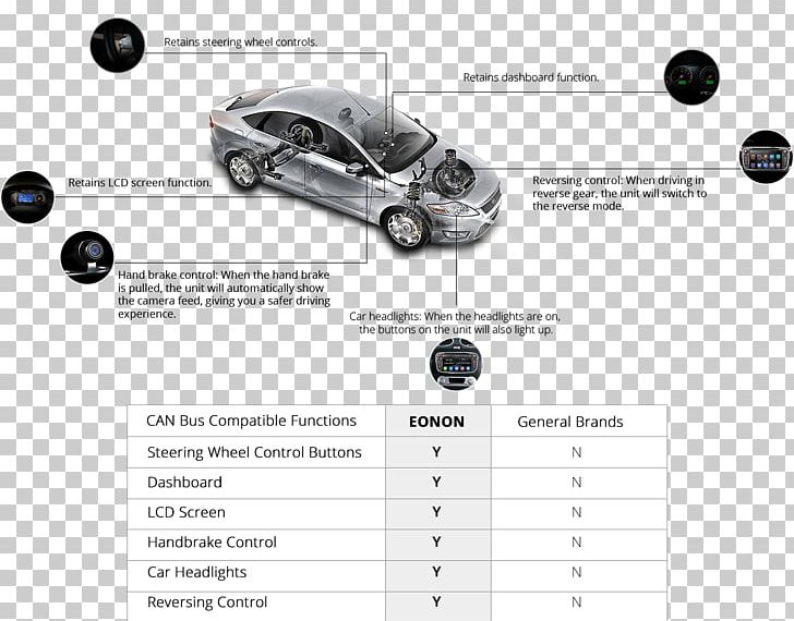[DIAGRAM_5LK]  Car GPS Navigation Systems Volkswagen Wiring Diagram Vehicle Audio PNG,  Clipart, Android, Audio, Automotive Design, Automotive | Free Automotive Wiring Diagrams Vehicles |  | IMGBIN.com