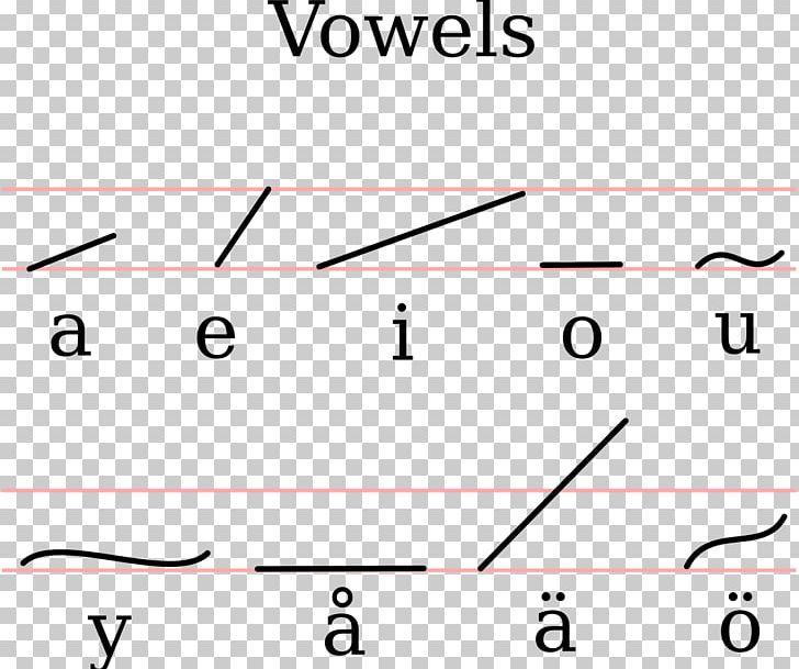 Melin Shorthand Vowel Gregg Shorthand Pitman Shorthand PNG