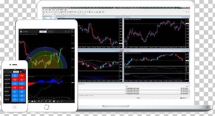 Electronic Trading Platform MetaTrader 4 Foreign Exchange