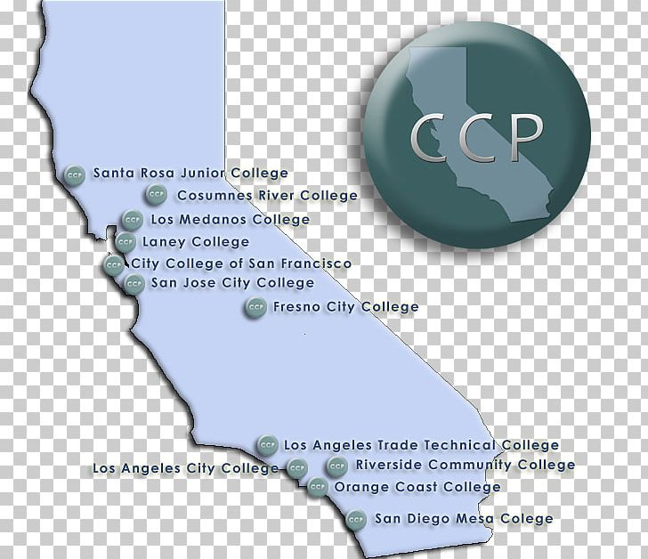 Cosumnes River College American River College Harford ...