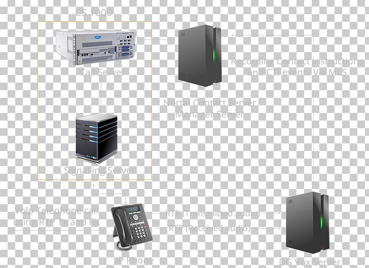 Avaya Computer Telephony Integration VoIP Recording IP PBX Voice