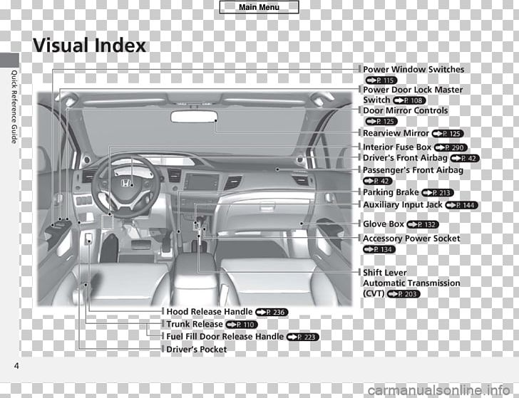 Civic Engine Bay Diagram