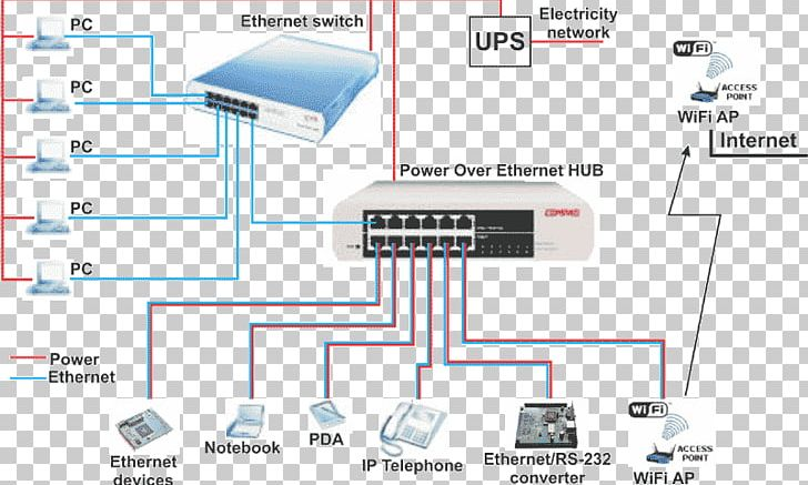 Ethernet Phone Wiring Diagram