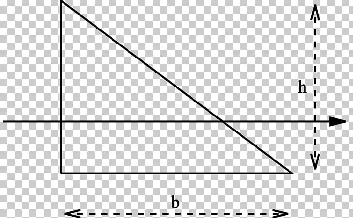 Second Moment Of Area Moment Of Inertia Semicircle PNG