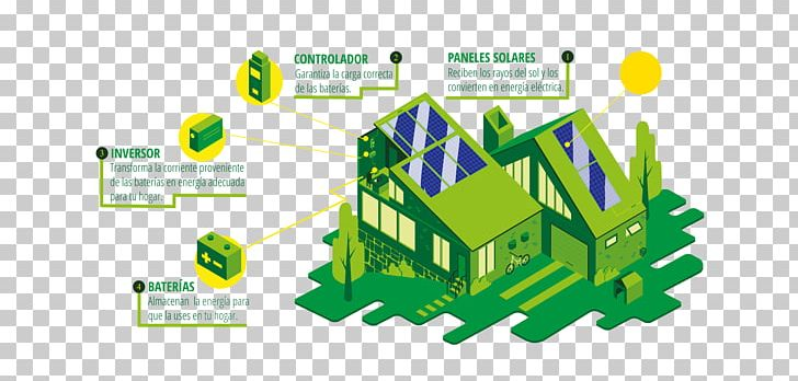 Solar Energy Photovoltaics Photovoltaic System PNG, Clipart, Brand, Closed System, Communication, Diagram, Energy Free PNG Download