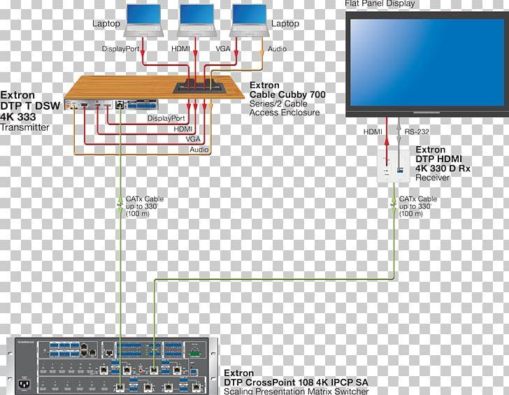 HDMI 4K Resolution Extron Electronics DisplayPort VGA Connector PNG Hdmi To Vga Wiring Diagram on hdmi to vga computer, usb 2.0 wiring, hdmi to vga cable, hdmi cable wiring, dvi wiring,
