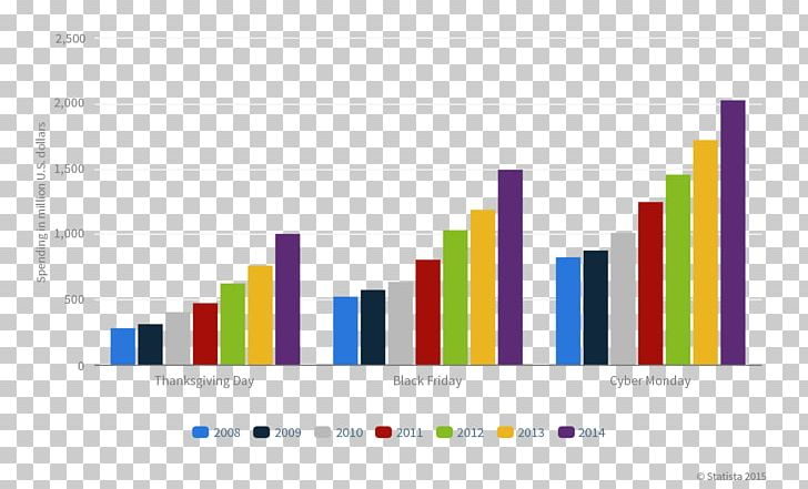 Cyber Monday Statistics Black Friday Television Online Shopping PNG, Clipart, Black Friday, Brand, Business, Computer Wallpaper, Cyber Monady Free PNG Download