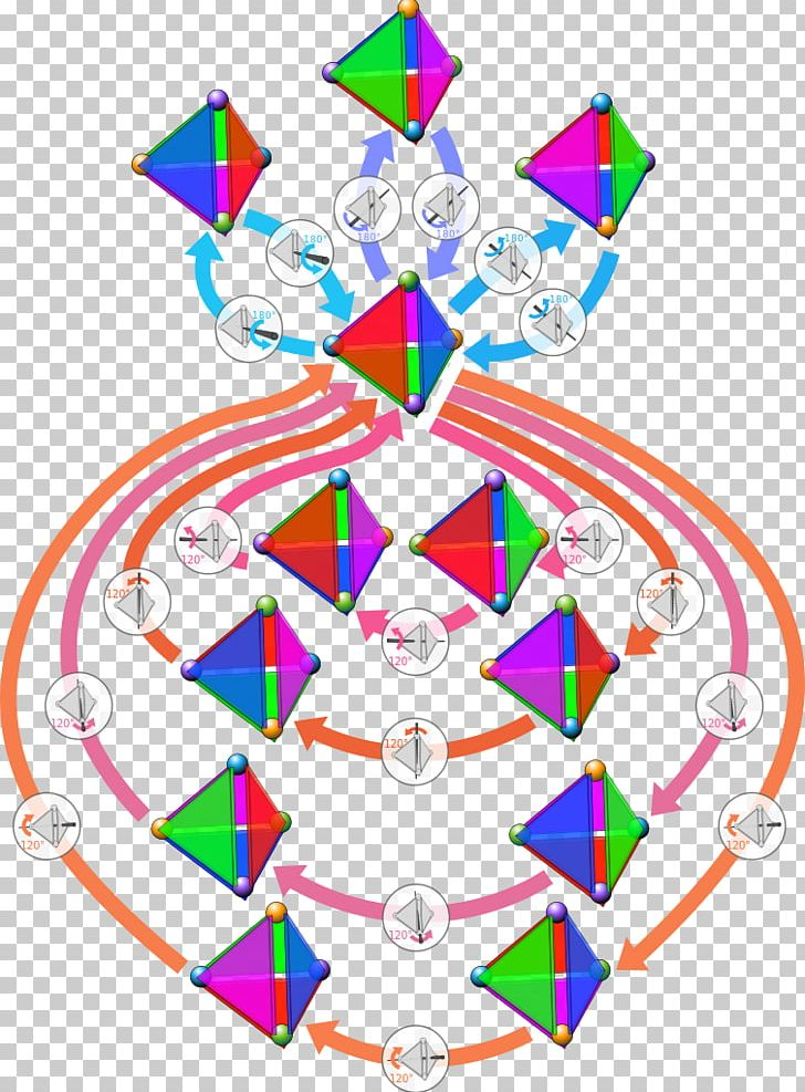 Symmetry Group Tetrahedron Tetrahedral Symmetry PNG, Clipart, Alternating Group, Area, Artwork, Circle, Graphic Design Free PNG Download