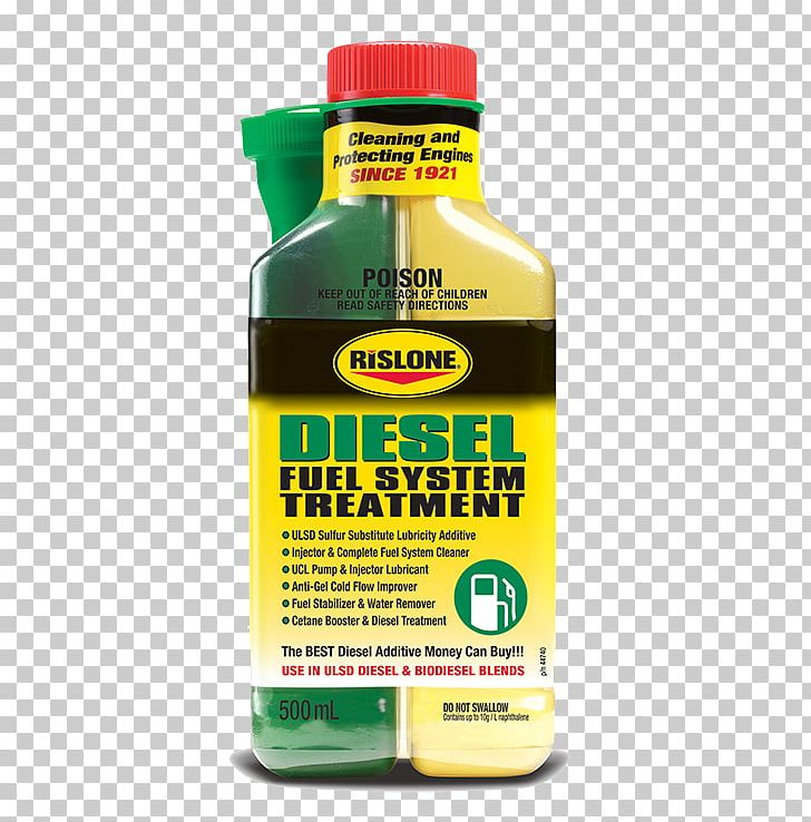 Car Diesel Fuel Additive Motor Fuel PNG, Clipart, Antifreeze
