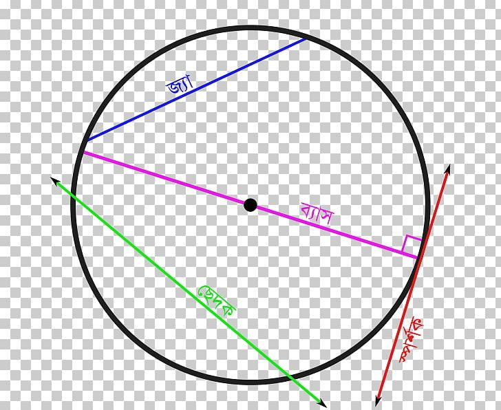 Secant Line Circle Chord Tangent PNG, Clipart, Angle, Arc