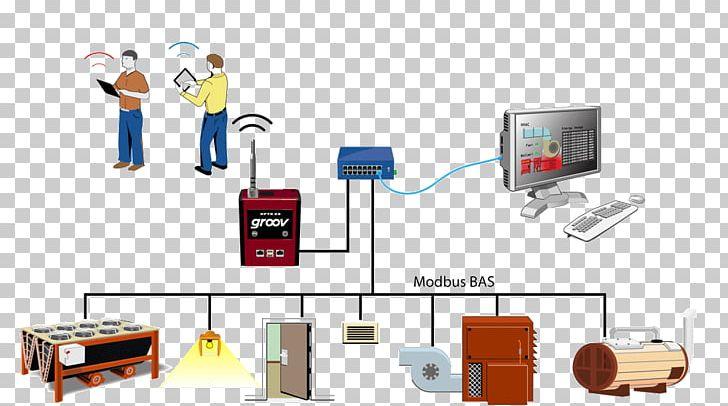 Modbus Electronics Organization Wireless DesignSpark PCB PNG