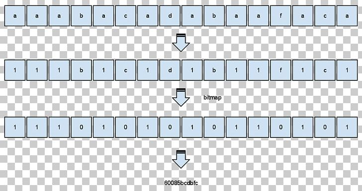 Data Compression Algorithm Run-length Encoding Raster Graphics Lossless Compression PNG, Clipart, Algorithm, Angle, Area, Baidu Knows, Brand Free PNG Download