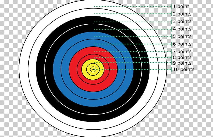 Target Archery Shooting Target Bow And Arrow PNG, Clipart, Archery, Archery Cliparts, Arrow, Bow And Arrow, Bowhunting Free PNG Download