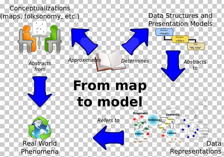 cidoc conceptual reference model diagram information customer relationship  management png, clipart, area, brand, computer network diagram,