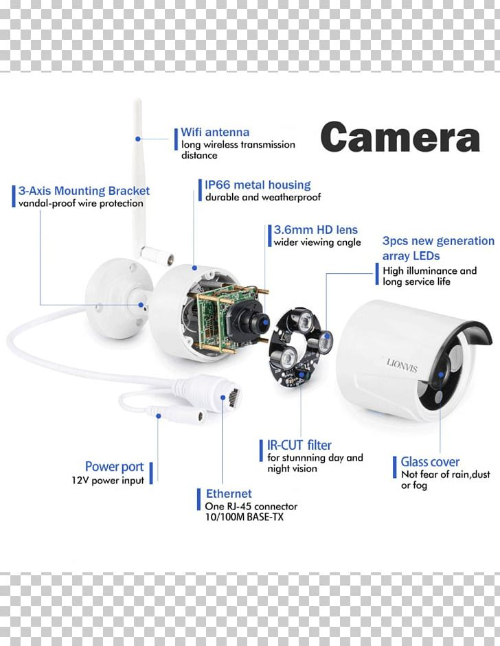 wiring diagram wireless security camera closed-circuit television ip camera  png