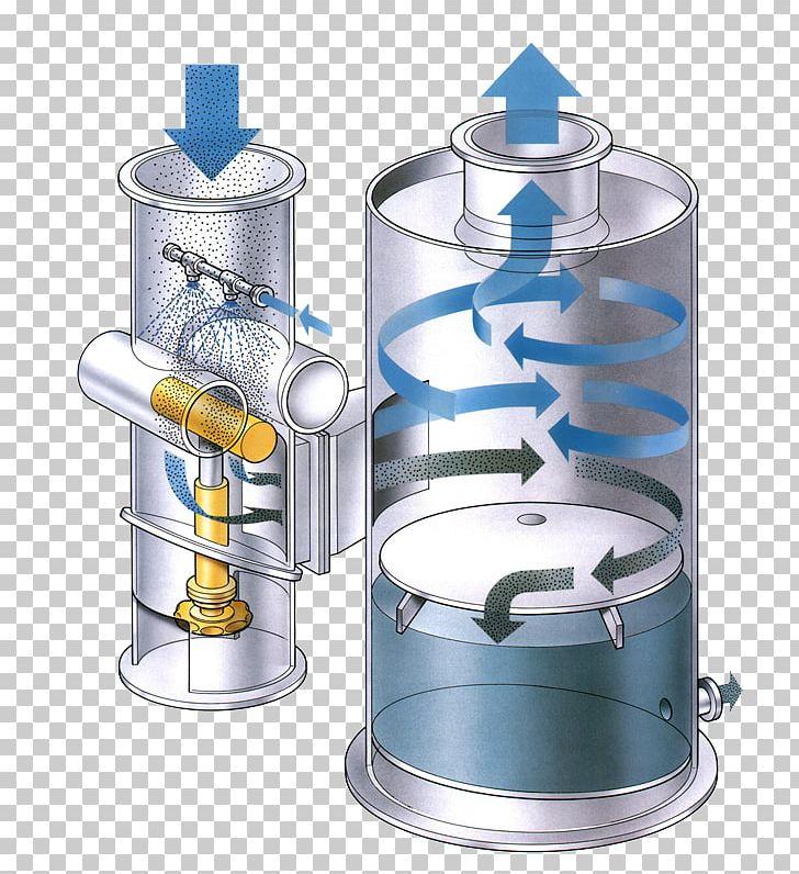 Venturi Scrubber Wet Scrubber Venturi Effect Gas PNG