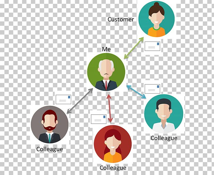 Business Jamalife Helpers Global Multi-level Marketing PNG, Clipart, Business, Circle, Communication, Diagram, Do Not Track Free PNG Download