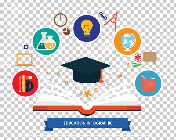 Education Euclidean Educacixf3 En Lxednia Icon PNG, Clipart, Area, Book, Book Cover, Book Icon, Booking Free PNG Download