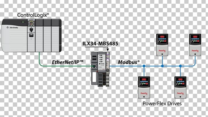 modbus input/output wiring diagram rs-485 png, clipart, adapter, border  gateway protocol, brand, communication protocol,