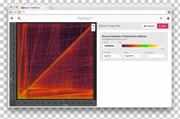 Screenshot Font Multimedia Brand PNG, Clipart, Brand, Data Visualization, Media, Multimedia, Orange Free PNG Download